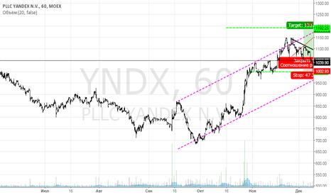 YNDX: покупка яндекса