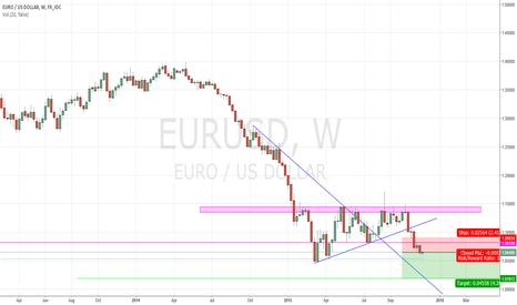 EURUSD: EUR/USD Weekly short analyse!