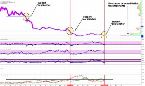 ICP: setup parfait? une autre vague de vente sur IC Potash Corp