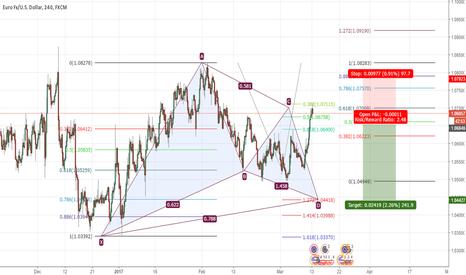 EURUSD: EURUSD  potential gartley pattern - short opportunit200 pips