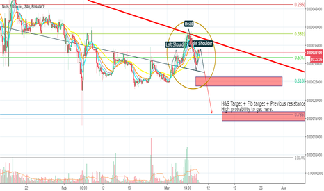 NULSBTC: $NULS $BTC  there are better trades out there.