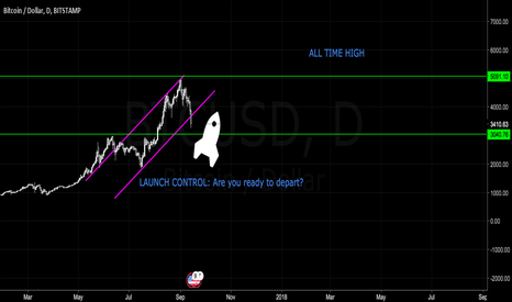 BTCUSD: Get ready for the rocket :)