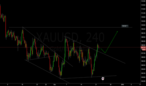 XAUUSD: AIMING HIGHER ON GOLD