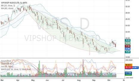 VIPS: This Pattern for $VIPS is working, and I don't know why