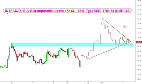 BALRAMCHIN: BALRAMPURCHINI - Short term move expected