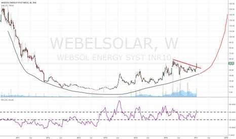 WEBELSOLAR: renewable solar energy stock on momo play
