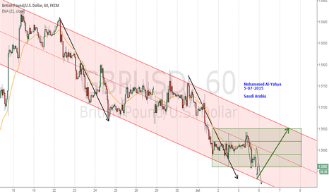 GBPUSD: GBPUSD bearish in the 1h TF, but at the bear channel Low