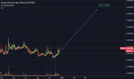 QRLBTC: QRL/BTC AtomicHODL