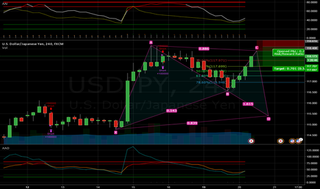 USDJPY: Shorting USDJPY after a Double Top or a .886 Retracement