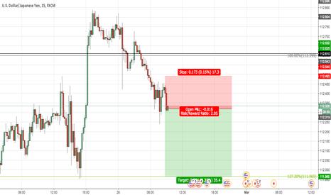 USDJPY: USD/JPY SHORT - Weekly Sup Break & Retest/Downtrend