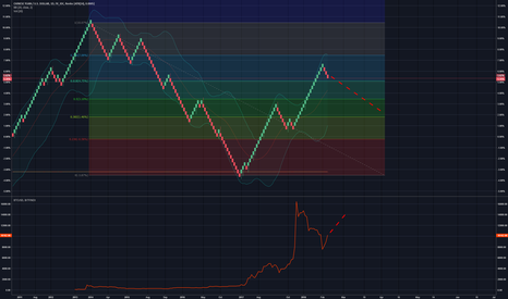 CNYUSD: usd/cny is very revealing when it comes to BTC