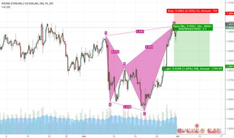 GBPUSD: GBPUSD Reaching Sell Zone H4 Time Zone Harmonic pattern