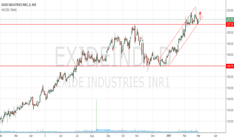 EXIDEIND: Exide Industries to go further up to target 218