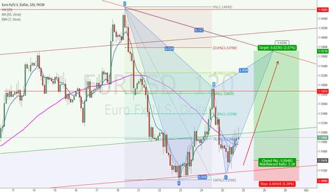 EURUSD: EURUSD LONG TO 1.1370