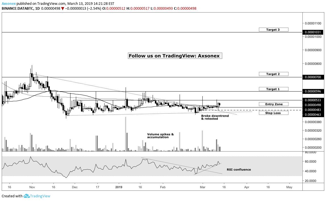 streamr btc tradingview)