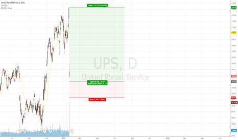 UPS: UPS