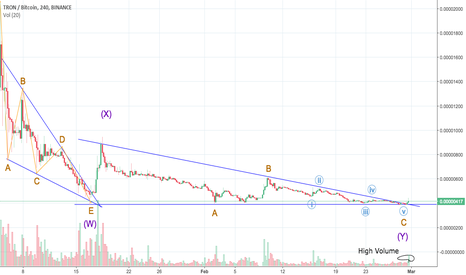 TRXBTC: Tron Correction Appears to be over!