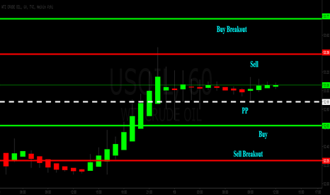 USOIL: Intraday Levels for Crude 13 01 2017