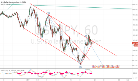 USDJPY: one more down in usd jpy ?