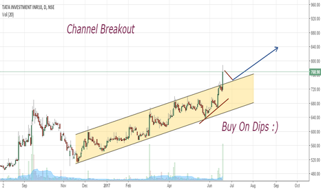 TATAINVEST: Breakout Trading!! Must Watch { Bullish }