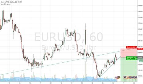 EURUSD: level 3 push down