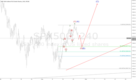 SPX500: spx long from 1877 to 2118