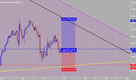 GBPUSD: GBP/USD prior Rate desision