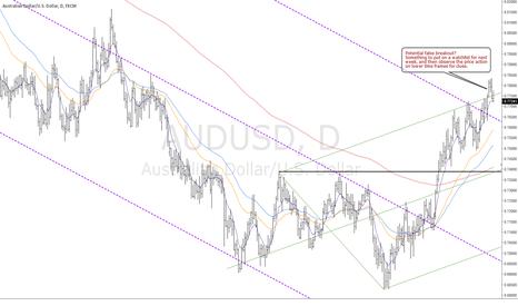 AUDUSD: Potential false break out (Bull trap) ?