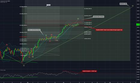 DE30EUR: DAX 4H chart  - EW analysis - posibble end of the long trend
