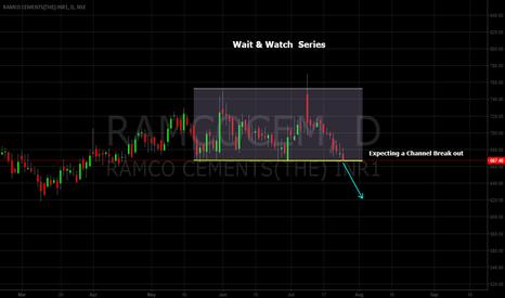 RAMCOCEM: Channel BREAK in Ramco Cem - Wait & watch