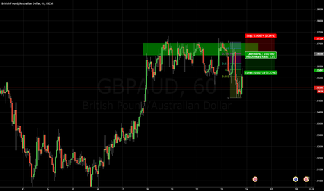 GBPAUD: GBPAUD Short Trend Continuation