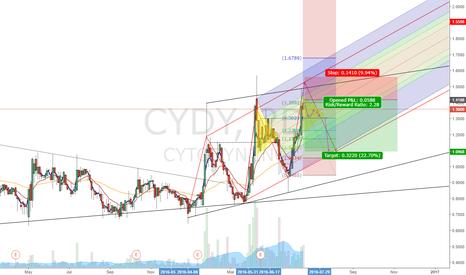 CYDY: CYDY PT1