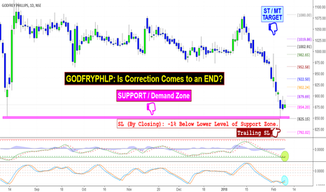 GODFRYPHLP: GODFRYPHLP: Is Correction Comes to an END?