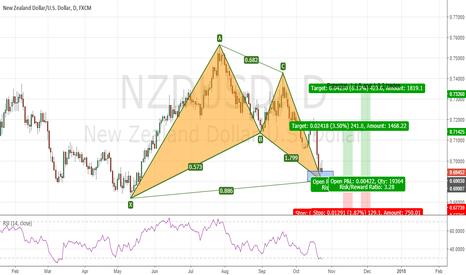 NZDUSD: Potential Bat pattern on the NZDUSD