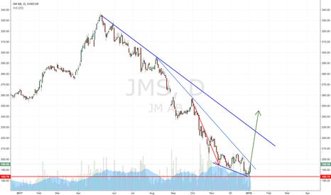 JM: JM AB : Stockholm based Developer
