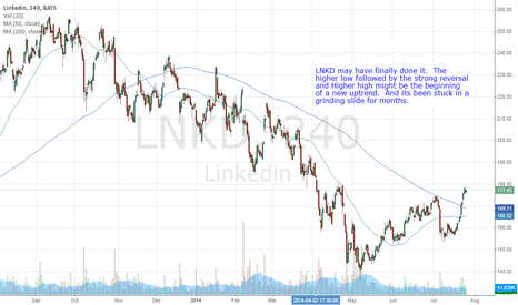 LNKD: LNKD might have finally done it