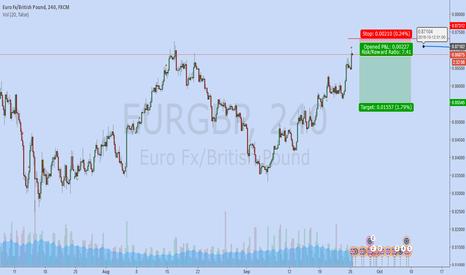 EURGBP: EG
