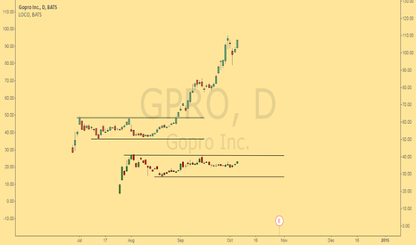 GPRO: LOCO reminds me of GPRO.