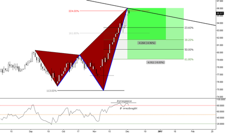 CADJPY: (D) Advanced Pattern Formation at Major Structure