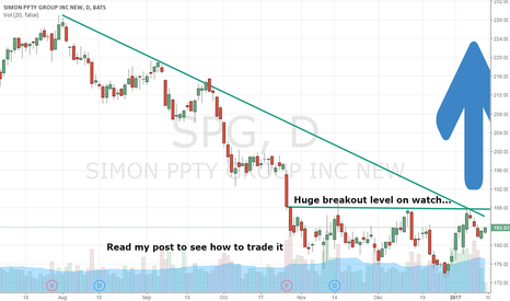 SPG: Big Breakout Level On Watch For $SPG
