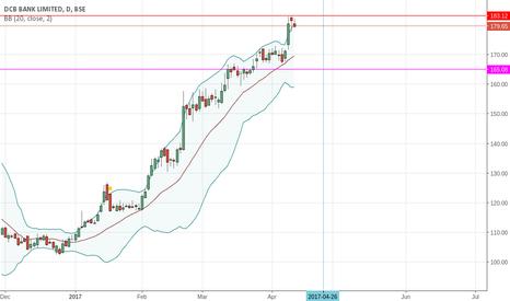 DCBBANK: Bearish now for short term up to 165