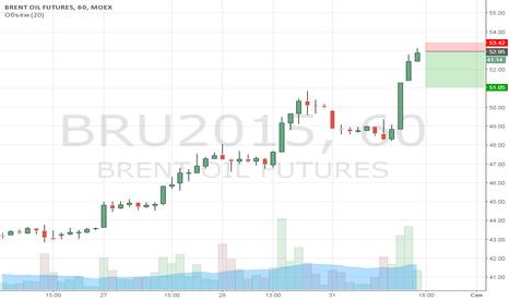 BRU2015: Шорт спекулятивный по нефти.