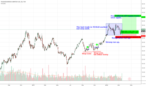 TECK.B: Another Upside Opportunity in TECK.B.TO