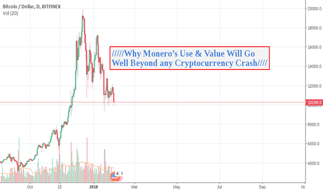 Tradingview cryptocurrency signals tutorial