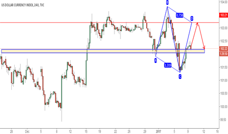 DXY: dxy potential  reciprocal ab=cd