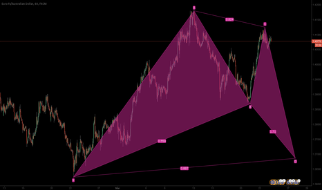 EURAUD: EURAUD: If this happens. HOLD IT!