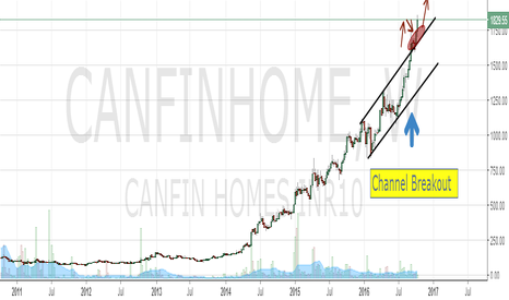 CANFINHOME: CANFIN Homes : Confirming the Channel Breakout
