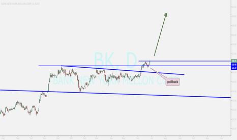 BK: BK...buy after confirming above tl