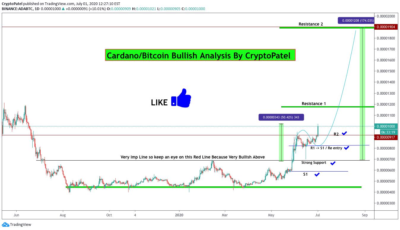 ada btc tradingview forumul de discuții bitcoin
