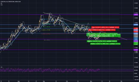 EURUSD: EUR-USD COMING DOWN